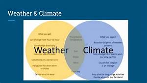 Climate  U0026 Weather Fifth Grade