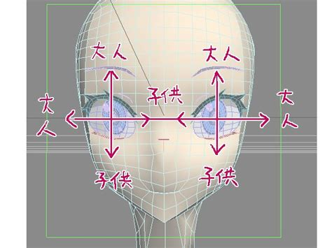 3d Anime Face Topology