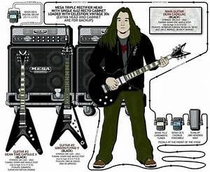 Wiring Diagram Dean Guitar