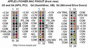 Power Supply Pinouts