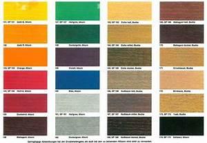 Holz Beizen Farben : spiritusbeize im pulver 10gr beutel 1 beutel f r 500ml beize ~ Indierocktalk.com Haus und Dekorationen