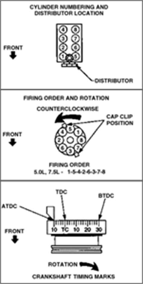 solved firing order diagram on 1988 f150 fixya