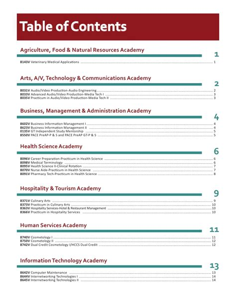 table of contents sle miller career center brochure
