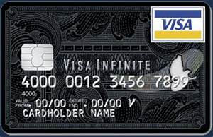 Location Voiture Carte Visa Premier : carte bancaire gratuite pourquoi pas ~ Maxctalentgroup.com Avis de Voitures
