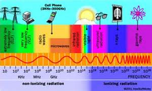 smart meter education network wireless radiation 101