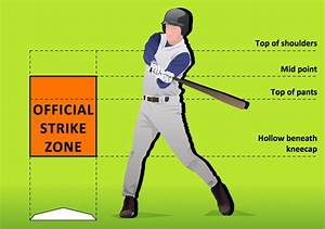 Baseball  U2013 Pitching And The Strike Zone