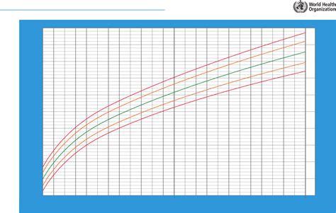 Download Newborn Baby Boy Growth Chart For Free Tidyform