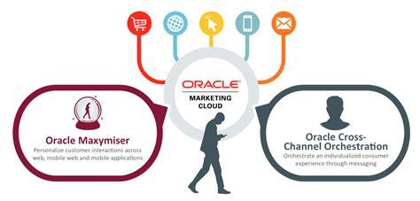 oracle marketing cloud announces  features  digital