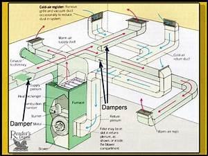 Furnace Air Flow Direction Diagram Pneumatic Transmitter