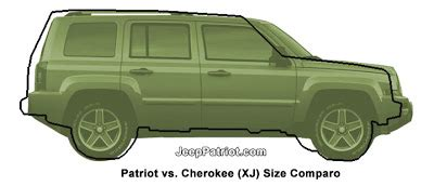 jeep commander vs patriot jeep patriot blog jeep patriot vs jeep cherokee size