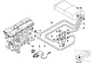 similiar 1997 bmw 528i engine diagram keywords daikin wiring diagrams moreover 2000 jeep grand cherokee heater core