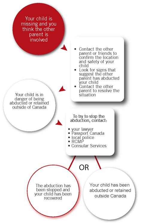 sle medical consent form for grandparents permission letter to take child to doctor child care