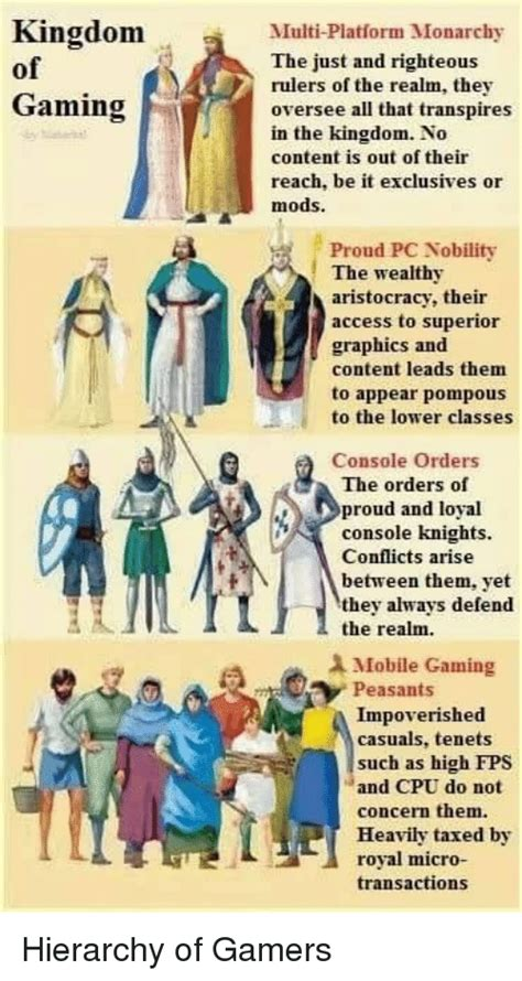 kingdom  gaming multi platform monarchy