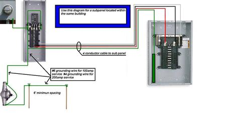 wiring a subpanel diagram 25 wiring diagram images