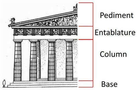 Cornice Definition Architecture by Design Dictionary Entablature Definitions Search And
