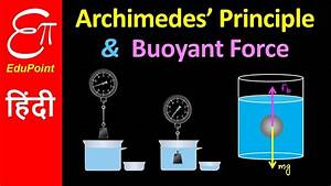 Archimedes U0026 39  Principle Or Law Of Floatation And Buoyant Force