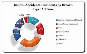 2013 Data Breaches: All You Need to Know
