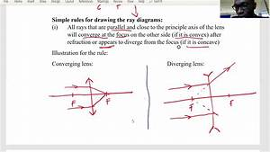 Optical Ray Diagram Rules Answers
