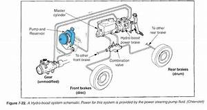 I Bought A 54 Ford It Has A Astro Hydroboost Unit  I Am
