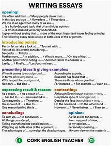 25+ Best Ideas about Essay Writing on Pinterest | Essay ...