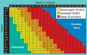 Diabetes Chart By Age Be Healthy