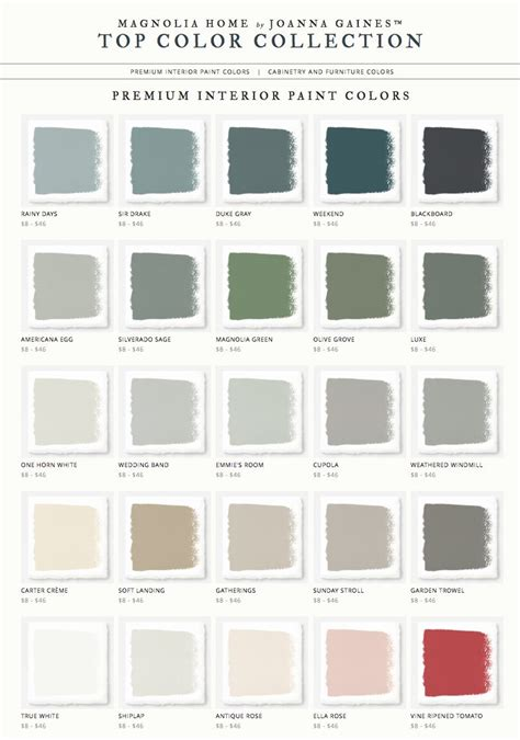 dining room paint color decorate color palettes