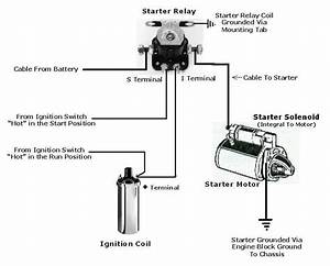 68 Ford Starter Solenoid Diagram