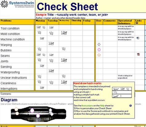 Quality Check Sheet Template by Check Sheet Template Frequency Table Tally Sheet Template