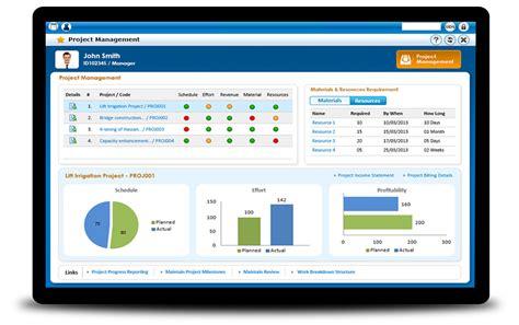 Project Management  Erp On Cloud  Enterprise Resource