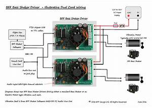 Bff Bass Shaker Driver Card