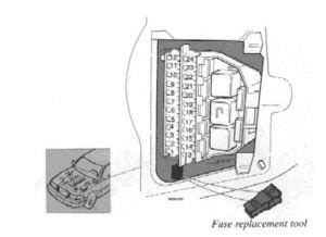 1998 Volvo S90 Fuse Box by Volvo S90 1997 1998 Fuse Box Diagram Auto Genius