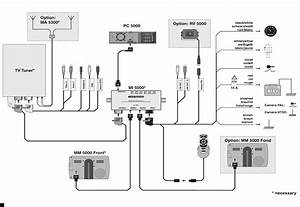 Vdo Dayton Ms5000 Wiring Diagram