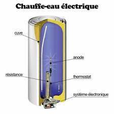 Comment Détartrer Un Chauffe Eau : comment detartrer un chauffe eau plombiers versaillais ~ Melissatoandfro.com Idées de Décoration