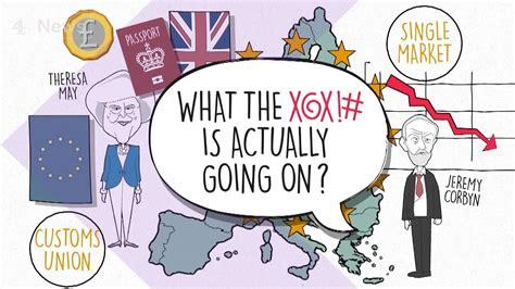 brexit explained     uk leaves  eu youtube