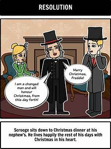 A Christmas Carol By Charles Dickens  With Images