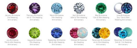 What Is January Birthstone