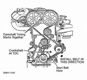 1998 Mitsubishi Eclipse Serpentine Belt Routing And Timing