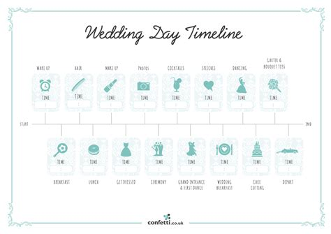Wedding Day Timeline   Free Printable Guide   Confetti.co.uk
