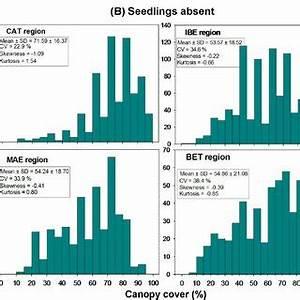 (PDF) Large-Scale Regeneration Patterns of Pinus nigra ...