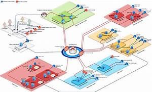 Logical Technology Diagram Using Microsoft Visio 2013
