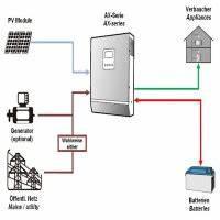 Solaranlage Mit Batterie : solaranlage 1kw mit effekta ax k 3000 24 2 batterie ~ Whattoseeinmadrid.com Haus und Dekorationen