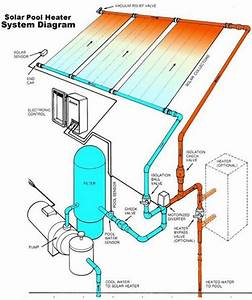 Diagram Of A Solar Pool System