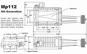 The Bypass Actuator Can Be Located In Any Of 12 Possible