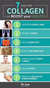Types Of Rna Chart What Is Collagen Benefits For Skin Hair Joints And More