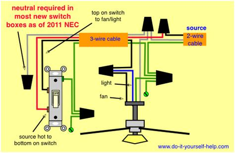 hton bay ceiling fan electrical wiring diagram wiring