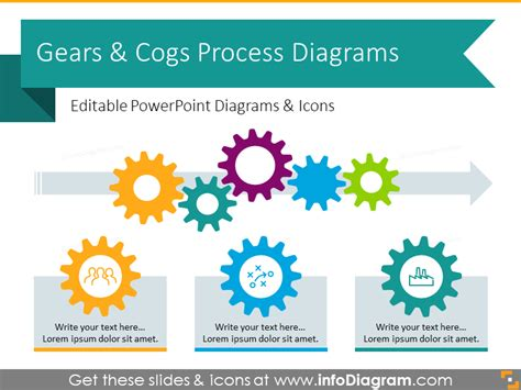 modern process gears diagrams powerpoint template