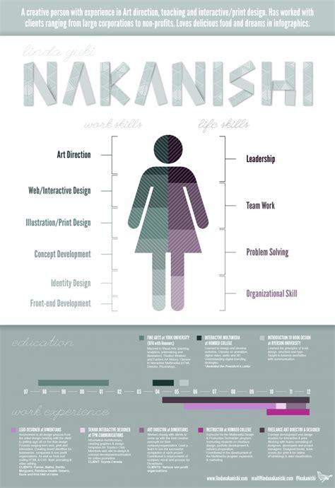 Infographic Resume For A Designer Visually