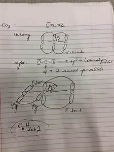 Write The Orbital Diagram Of Carbon Before Sp3