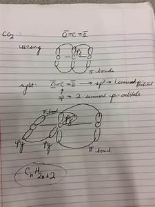 28 Write The Orbital Diagram Of Carbon Before Sp3