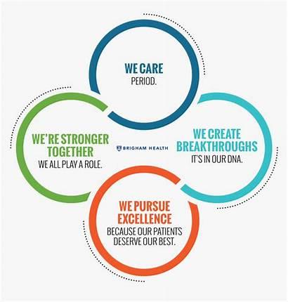 Together Stronger Inclusion Dna Culture Pngitem Transparent